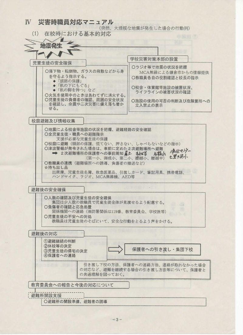 121004学校における地震対応マニュアル0010005