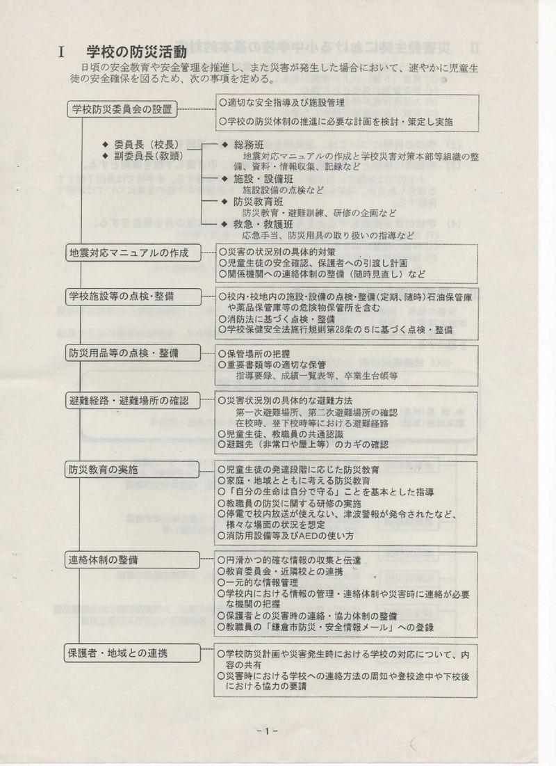 121004学校における地震対応マニュアル0010003