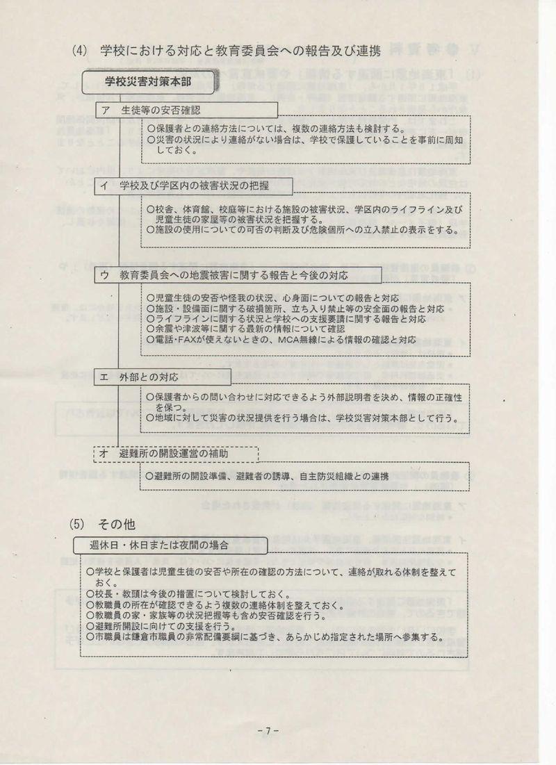 121004学校における地震対応マニュアル0010009