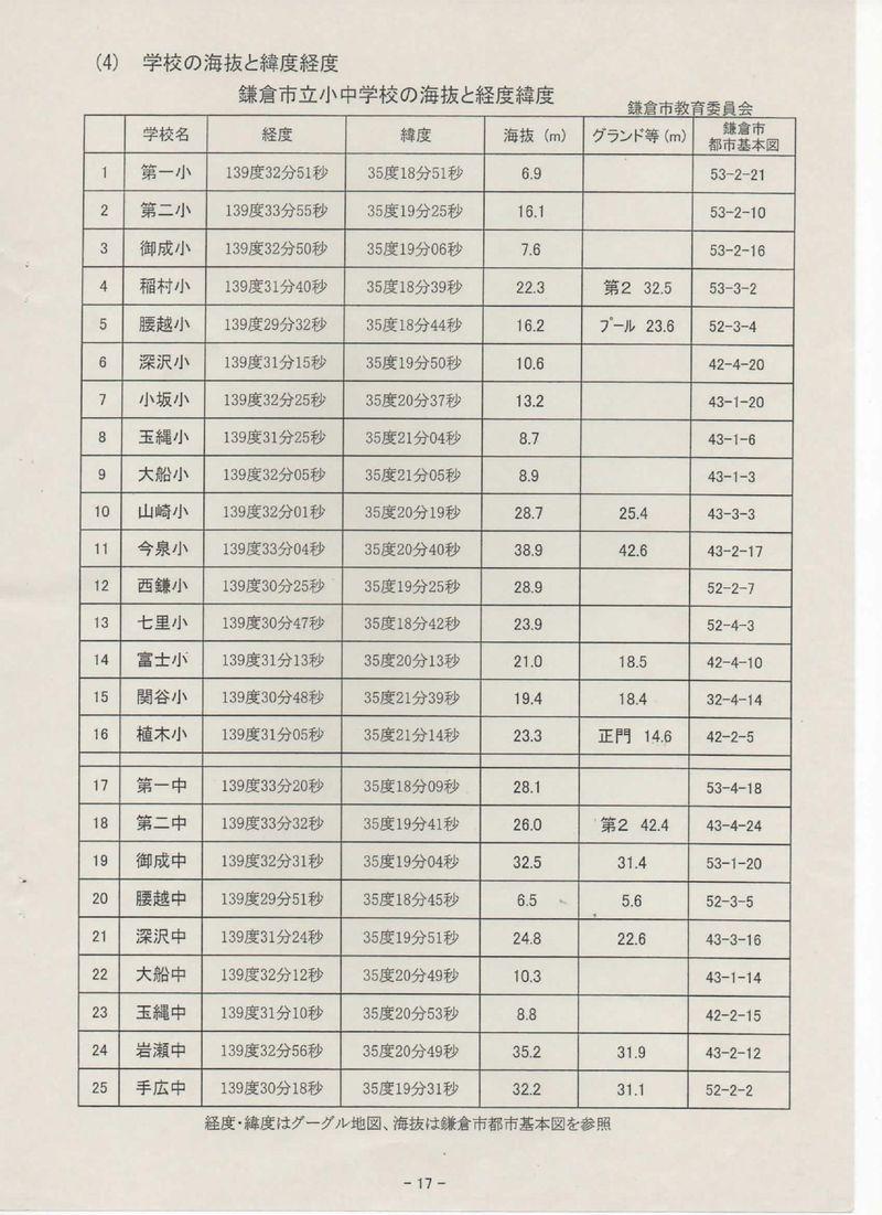 121004学校における地震対応マニュアル0010019