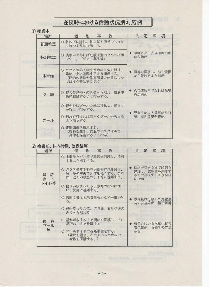 121004学校における地震対応マニュアル0010006