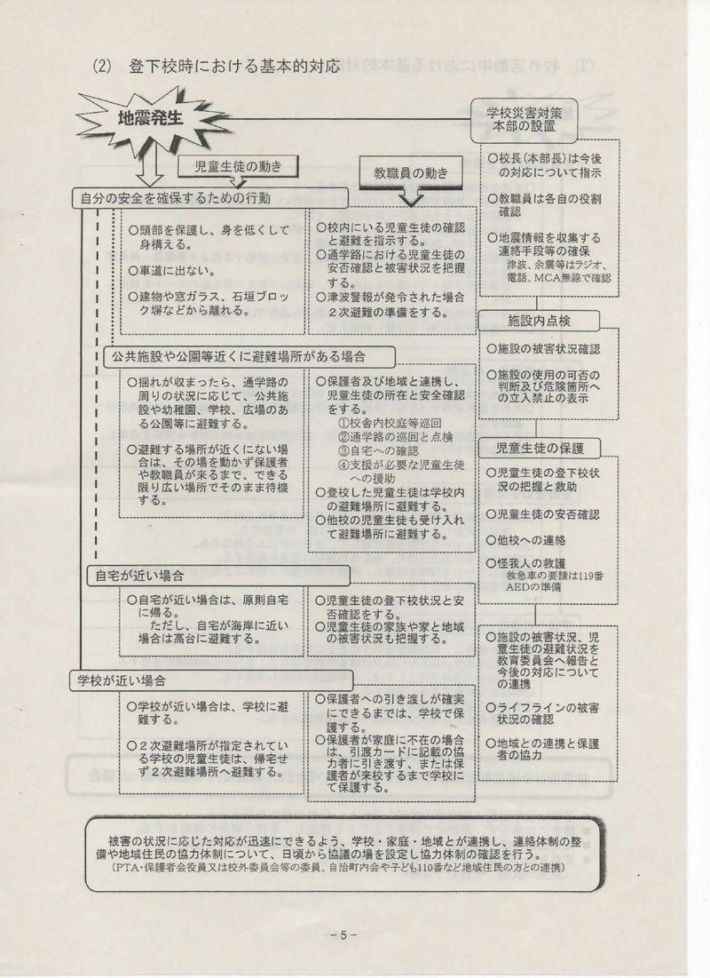 121004学校における地震対応マニュアル0010007