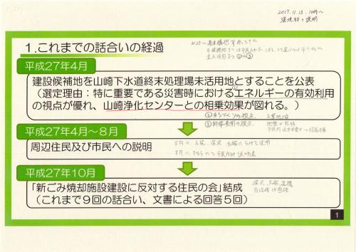 171113鎌倉市環境部説明資料001