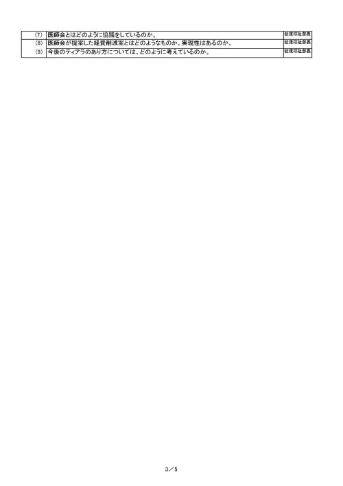 04 飯野議員 一般質問質問項目表最終稿 読み原稿3