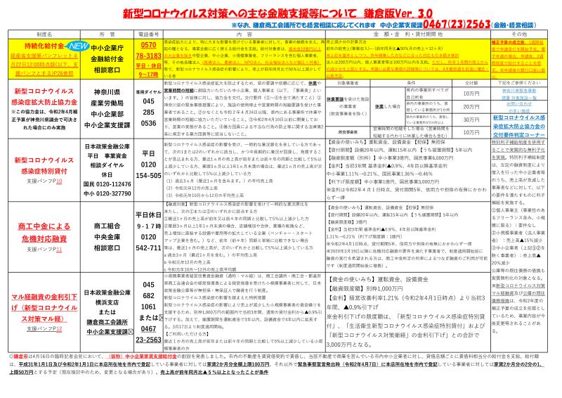 新型コロナウイルス対策への主な金融支援等について 鎌倉版Ver. 3.0_001