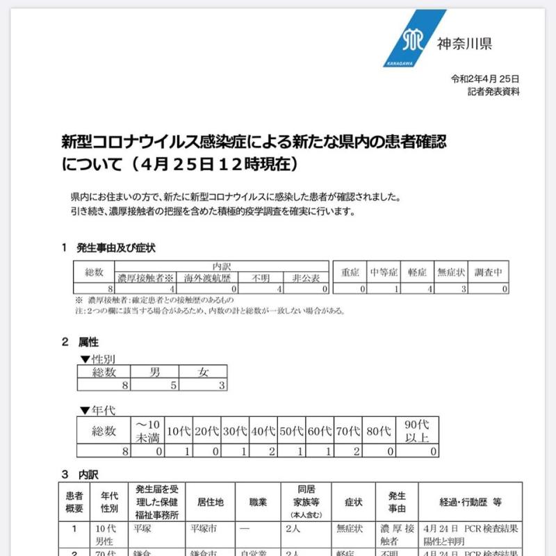 所 福祉 鎌倉 保健 事務