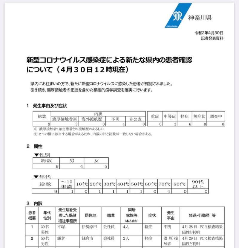 感染 者 コロナ 逗子 京都の新規感染者は市職員ら71人 同志社大ラグビー部関連も