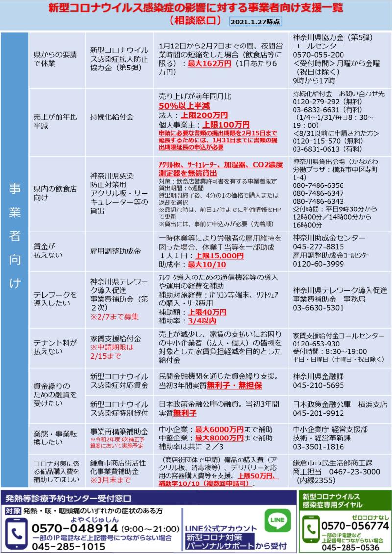 210127県政レポート2月号臨時号 表裏2_page-0001
