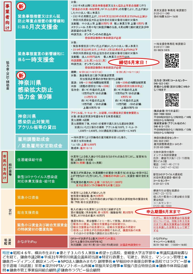 210510  県政レポート_page-1