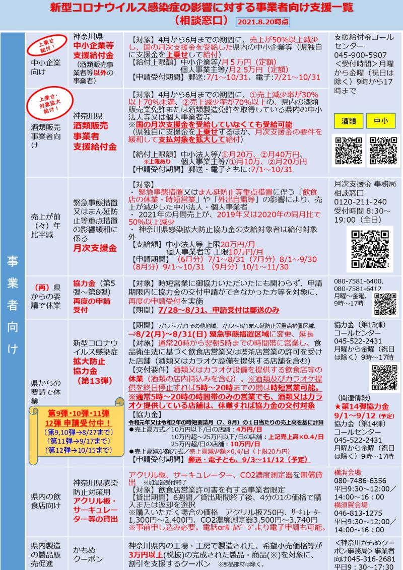 飯野まさたけ県政レポート7 8月号(0820版)_page-0001