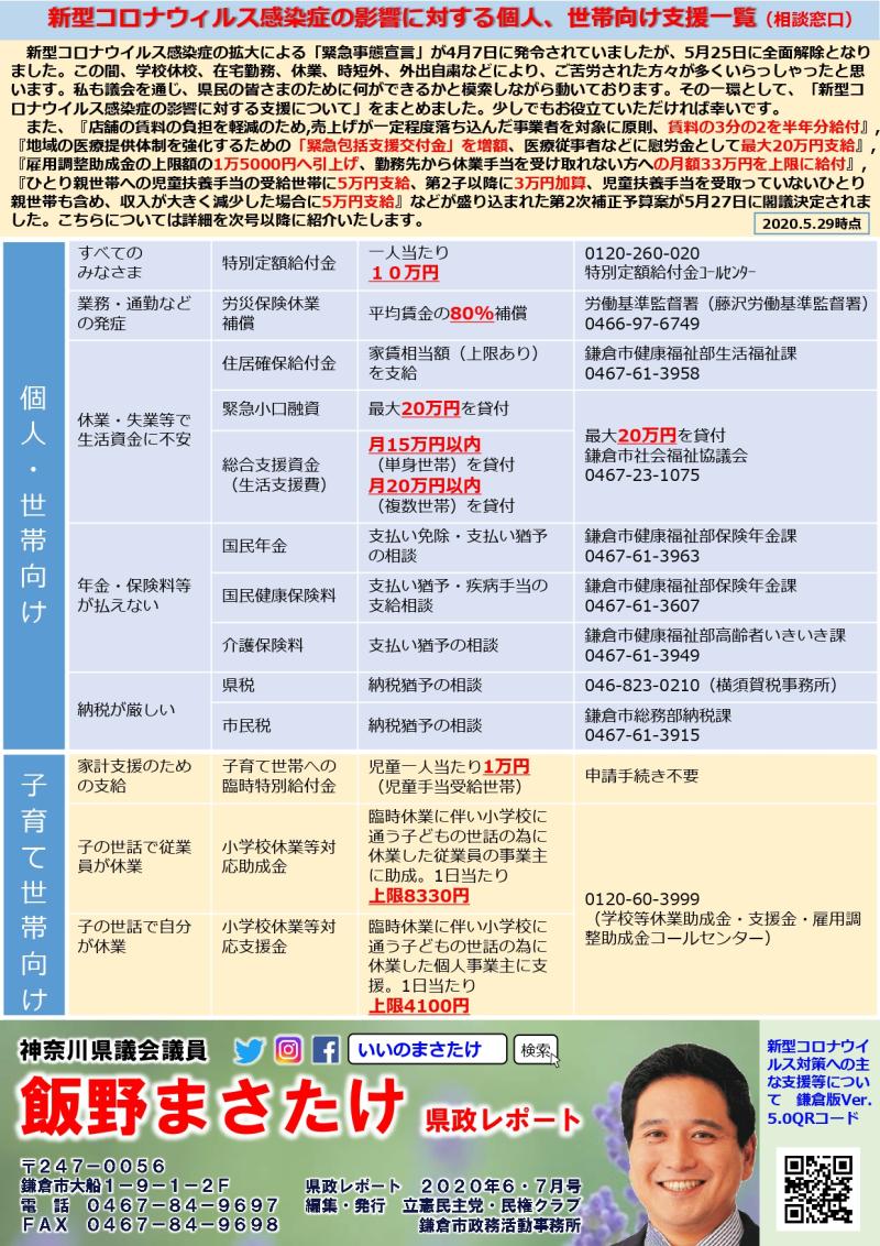 200505県政レポート5月6月号ver7-3_page-0001