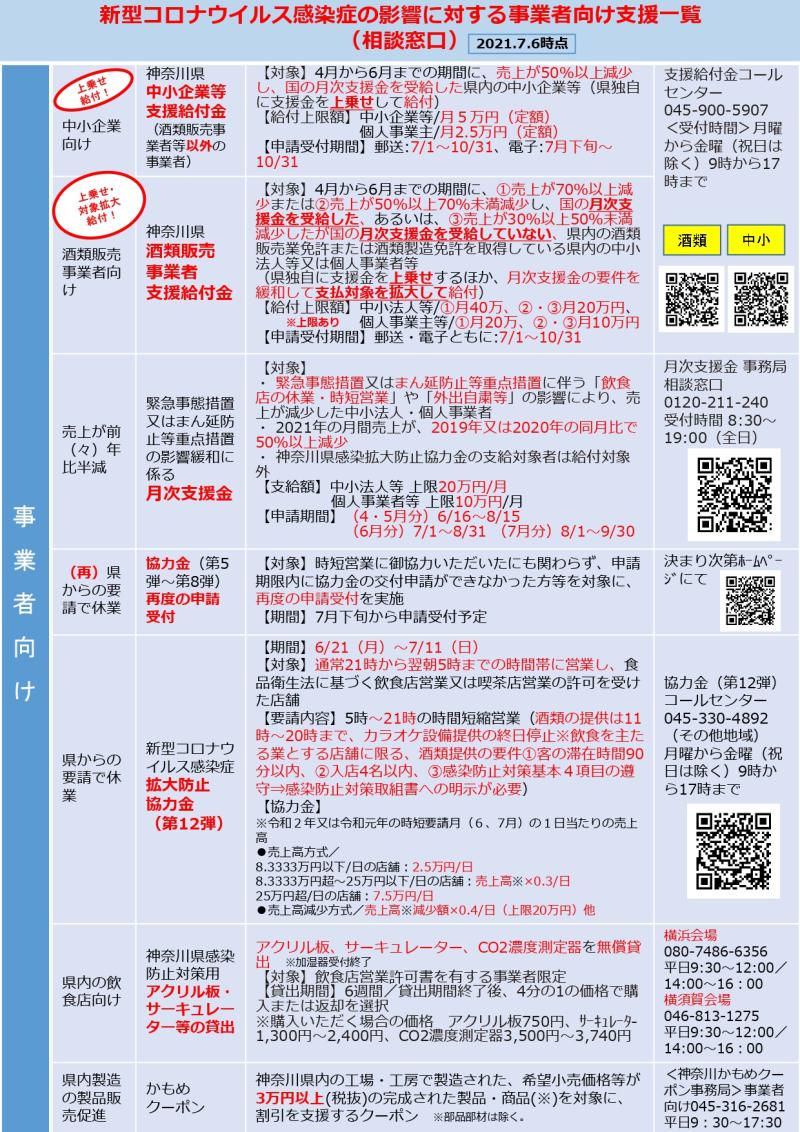 210706県政レポート7 8月号 表裏2_page-0001